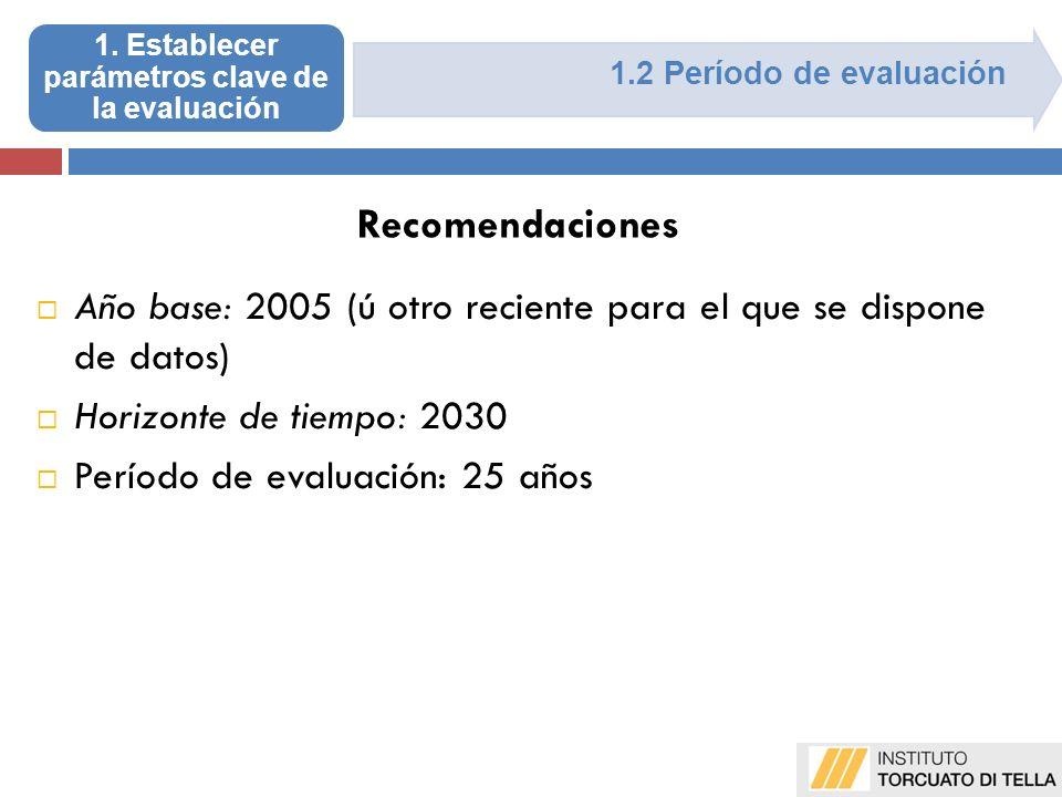 1.2 Período de evaluación Año base: 2005 (ú otro reciente para el que se dispone de datos) Horizonte de tiempo: 2030 Período de evaluación: 25 años Recomendaciones 1.