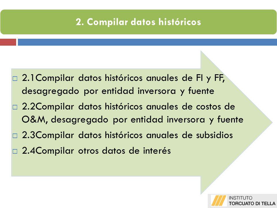 2.1Compilar datos históricos anuales de FI y FF, desagregado por entidad inversora y fuente 2.2Compilar datos históricos anuales de costos de O&M, desagregado por entidad inversora y fuente 2.3Compilar datos históricos anuales de subsidios 2.4Compilar otros datos de interés 2.