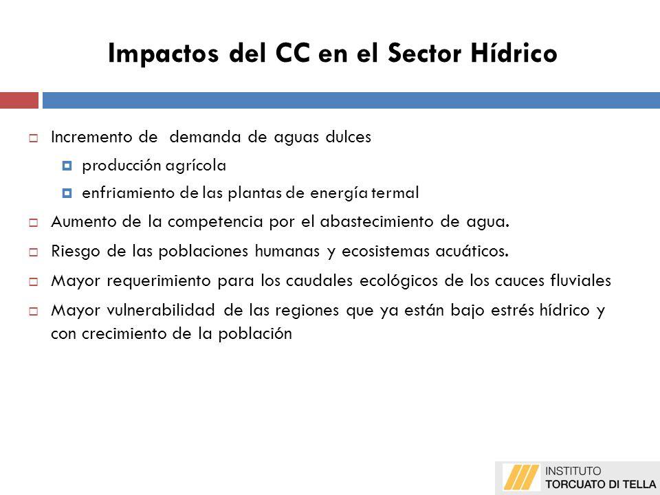 Impactos del CC en el Sector Hídrico Incremento de demanda de aguas dulces producción agrícola enfriamiento de las plantas de energía termal Aumento de la competencia por el abastecimiento de agua.