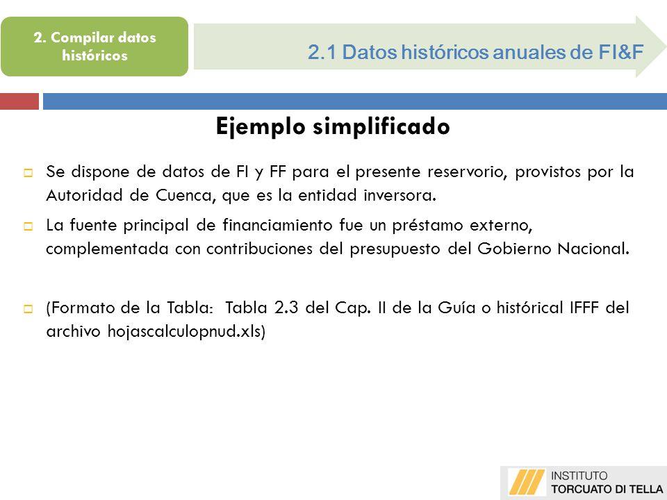 2.1 Datos históricos anuales de FI&F Ejemplo simplificado Se dispone de datos de FI y FF para el presente reservorio, provistos por la Autoridad de Cuenca, que es la entidad inversora.