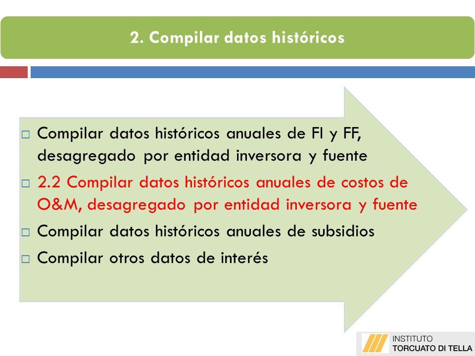 Compilar datos históricos anuales de FI y FF, desagregado por entidad inversora y fuente 2.2 Compilar datos históricos anuales de costos de O&M, desagregado por entidad inversora y fuente Compilar datos históricos anuales de subsidios Compilar otros datos de interés 2.
