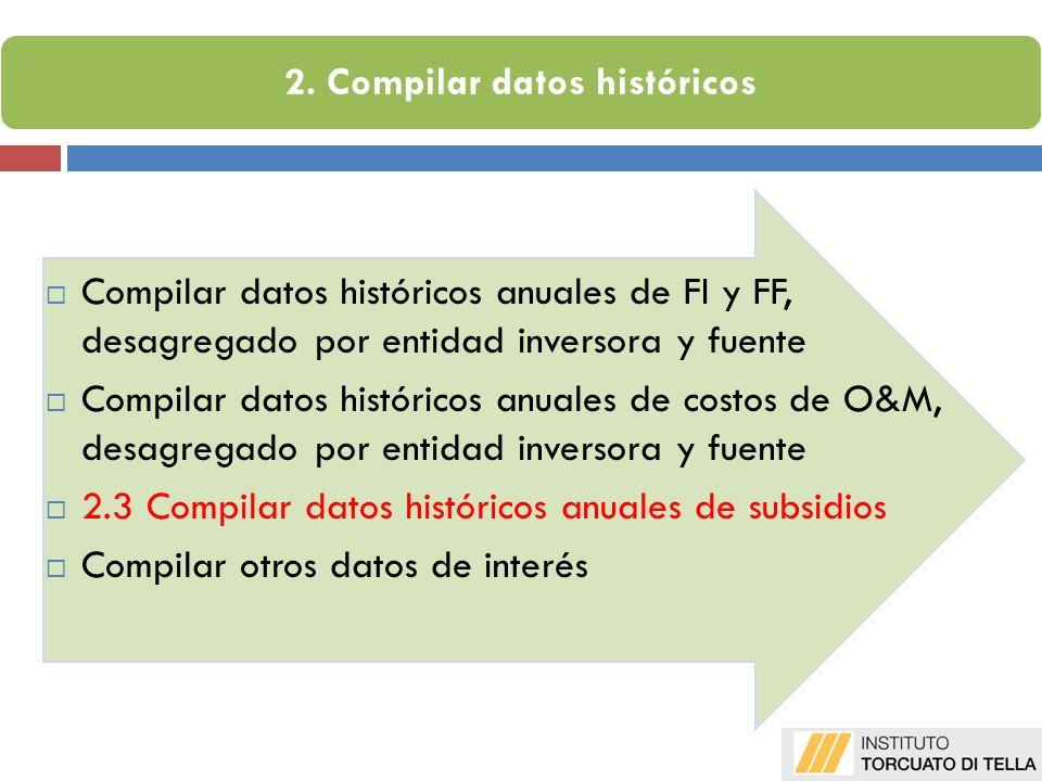 Compilar datos históricos anuales de FI y FF, desagregado por entidad inversora y fuente Compilar datos históricos anuales de costos de O&M, desagregado por entidad inversora y fuente 2.3 Compilar datos históricos anuales de subsidios Compilar otros datos de interés 2.
