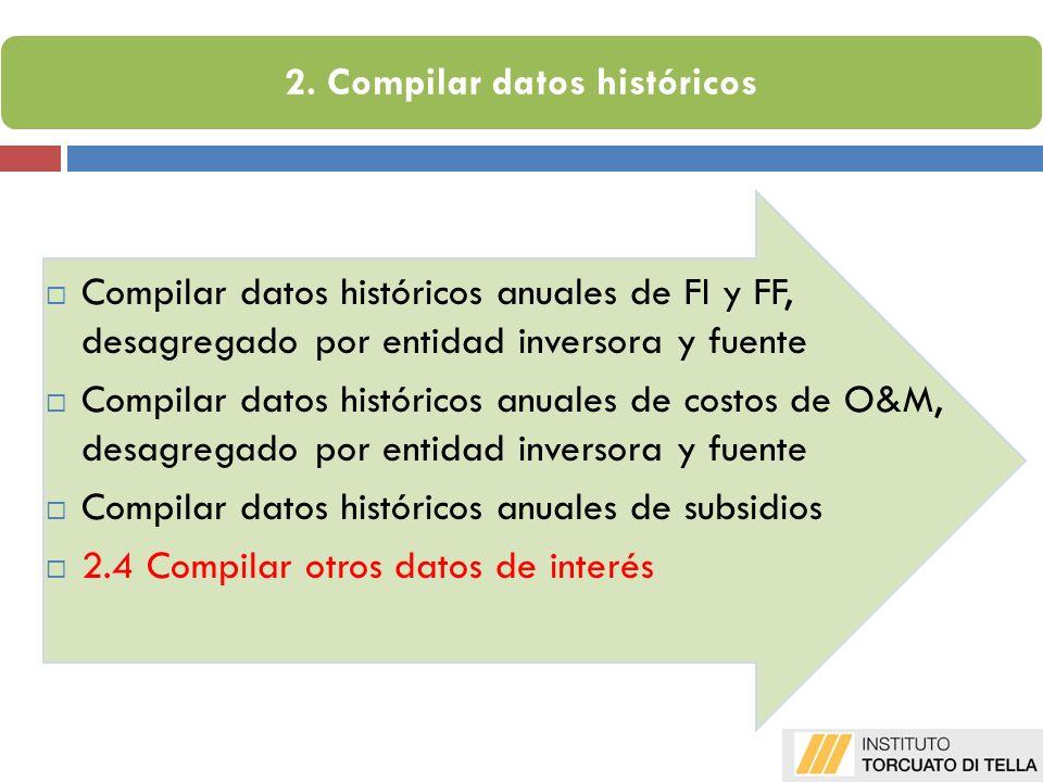 Compilar datos históricos anuales de FI y FF, desagregado por entidad inversora y fuente Compilar datos históricos anuales de costos de O&M, desagregado por entidad inversora y fuente Compilar datos históricos anuales de subsidios 2.4 Compilar otros datos de interés 2.