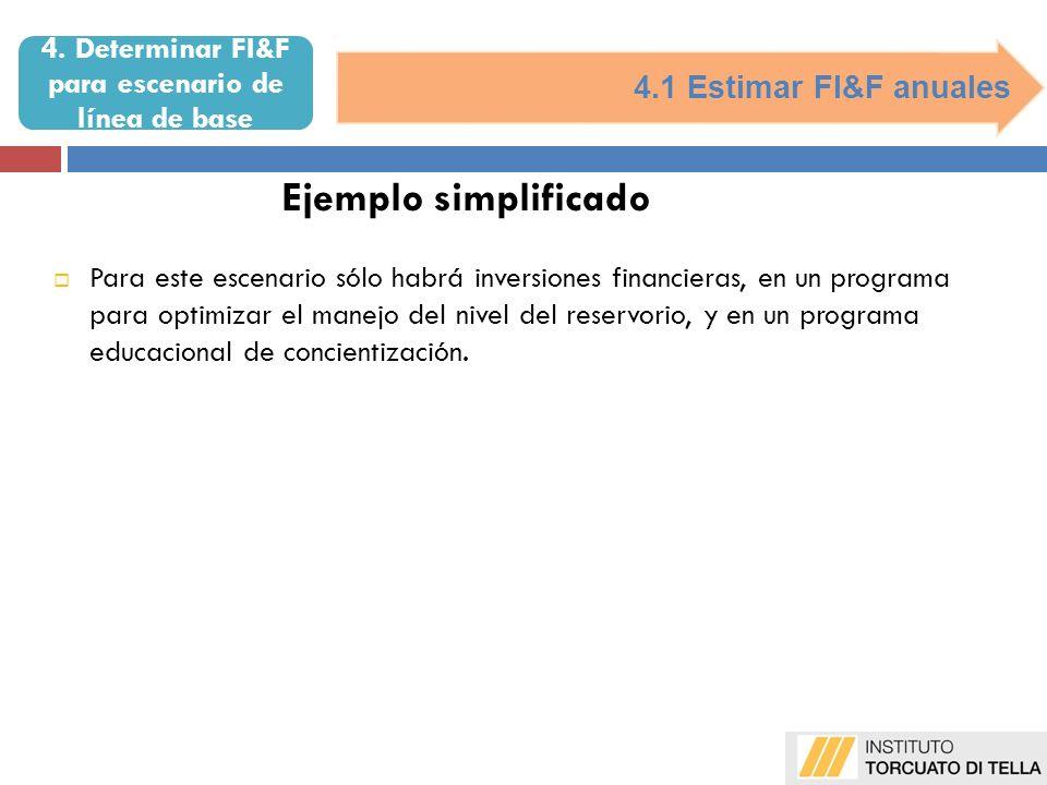 4.1 Estimar FI&F anuales Ejemplo simplificado Para este escenario sólo habrá inversiones financieras, en un programa para optimizar el manejo del nivel del reservorio, y en un programa educacional de concientización.