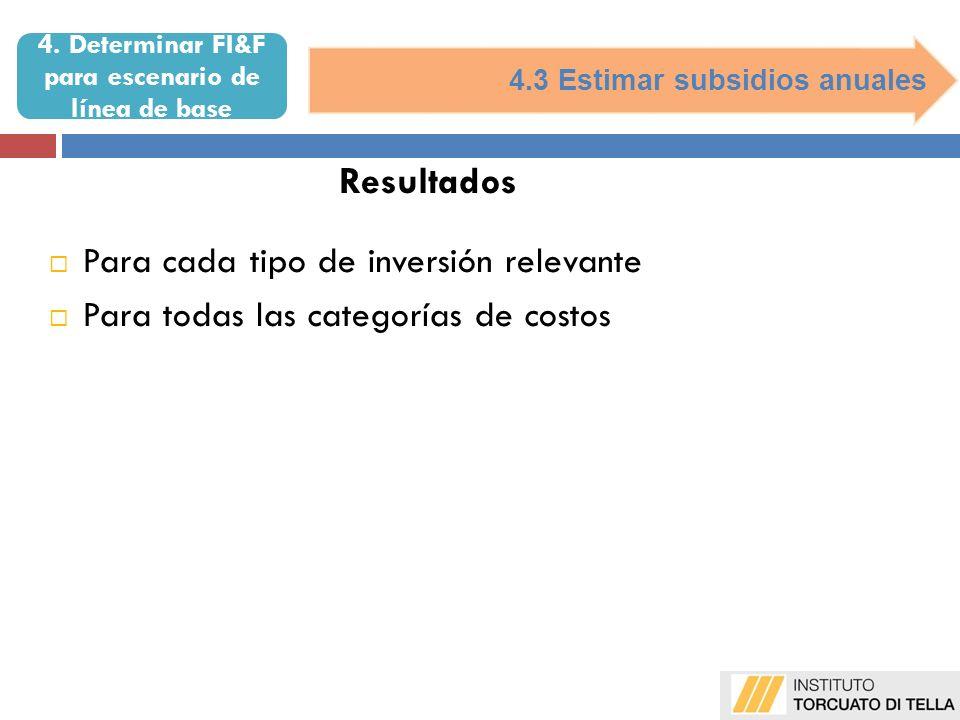4.3 Estimar subsidios anuales Resultados Para cada tipo de inversión relevante Para todas las categorías de costos 4.