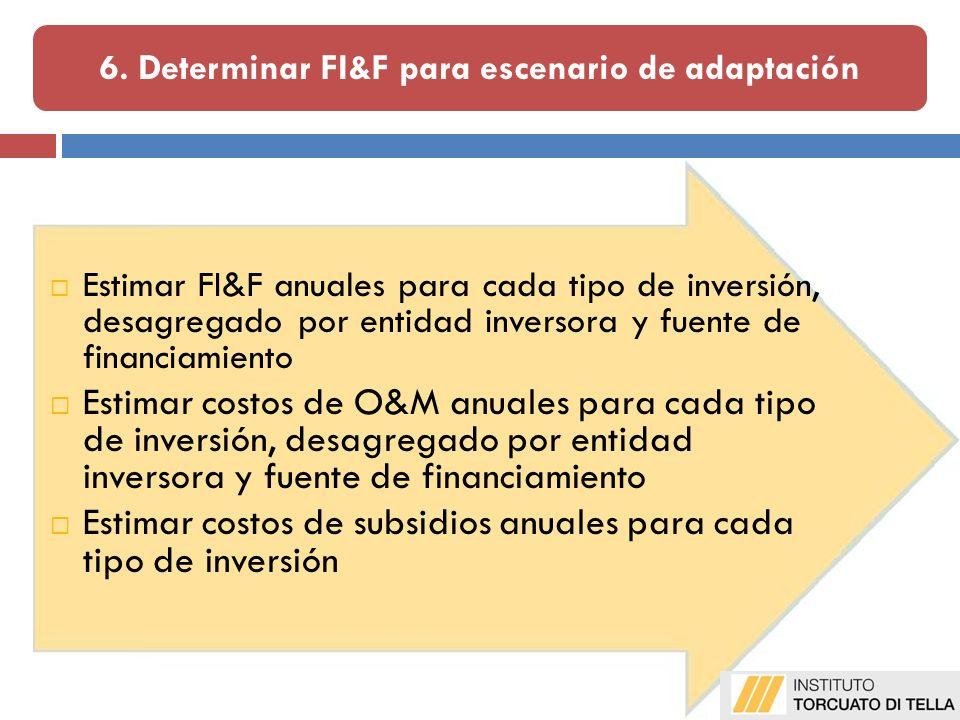 Estimar FI&F anuales para cada tipo de inversión, desagregado por entidad inversora y fuente de financiamiento Estimar costos de O&M anuales para cada tipo de inversión, desagregado por entidad inversora y fuente de financiamiento Estimar costos de subsidios anuales para cada tipo de inversión 6.