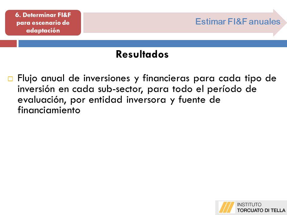 Estimar FI&F anuales 6.