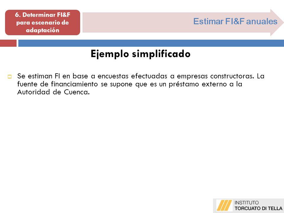Estimar FI&F anuales Ejemplo simplificado Se estiman FI en base a encuestas efectuadas a empresas constructoras.