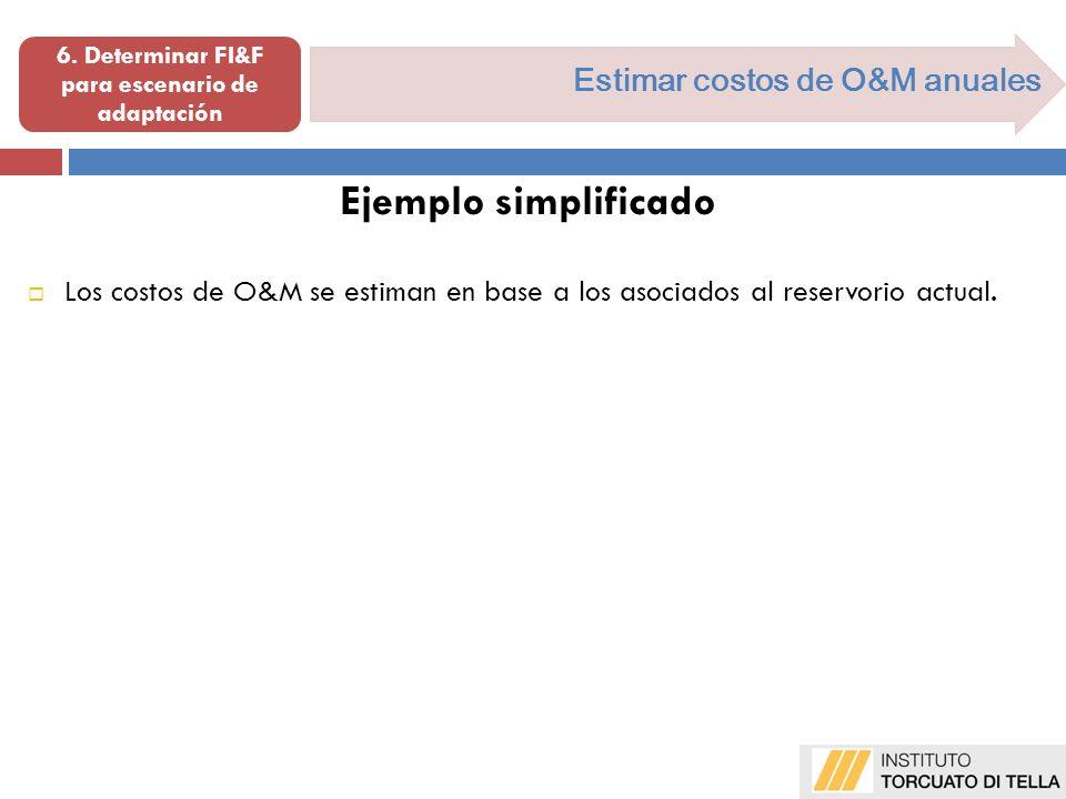 Estimar costos de O&M anuales Ejemplo simplificado Los costos de O&M se estiman en base a los asociados al reservorio actual.