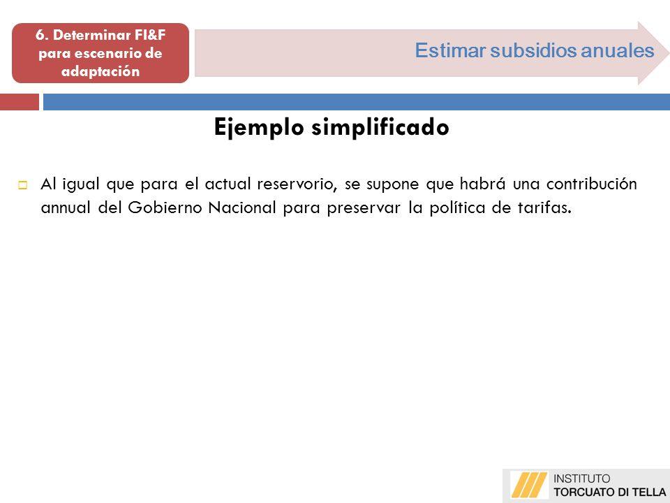 Estimar subsidios anuales Ejemplo simplificado Al igual que para el actual reservorio, se supone que habrá una contribución annual del Gobierno Nacional para preservar la política de tarifas.