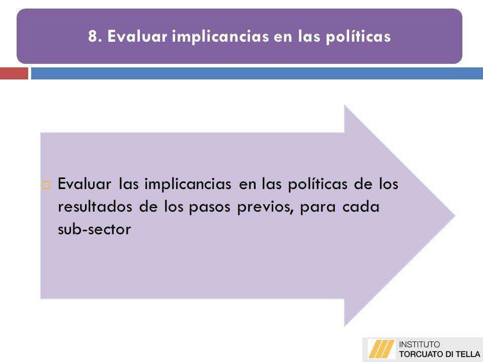 Evaluar las implicancias en las políticas de los resultados de los pasos previos, para cada sub-sector 8.