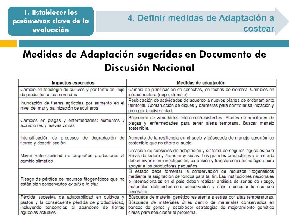 4. Definir medidas de Adaptación a costear 1. Establecer los parámetros clave de la evaluación Medidas de Adaptación sugeridas en Documento de Discusi