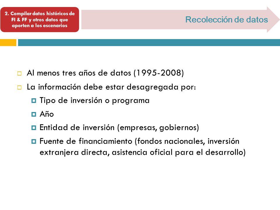 2. Compilar datos históricos de FI & FF y otros datos que aporten a los escenarios Recolección de datos Al menos tres años de datos (1995-2008) La inf