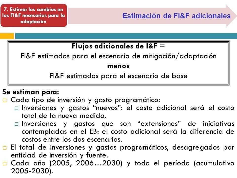 Estimación de FI&F adicionales 7.