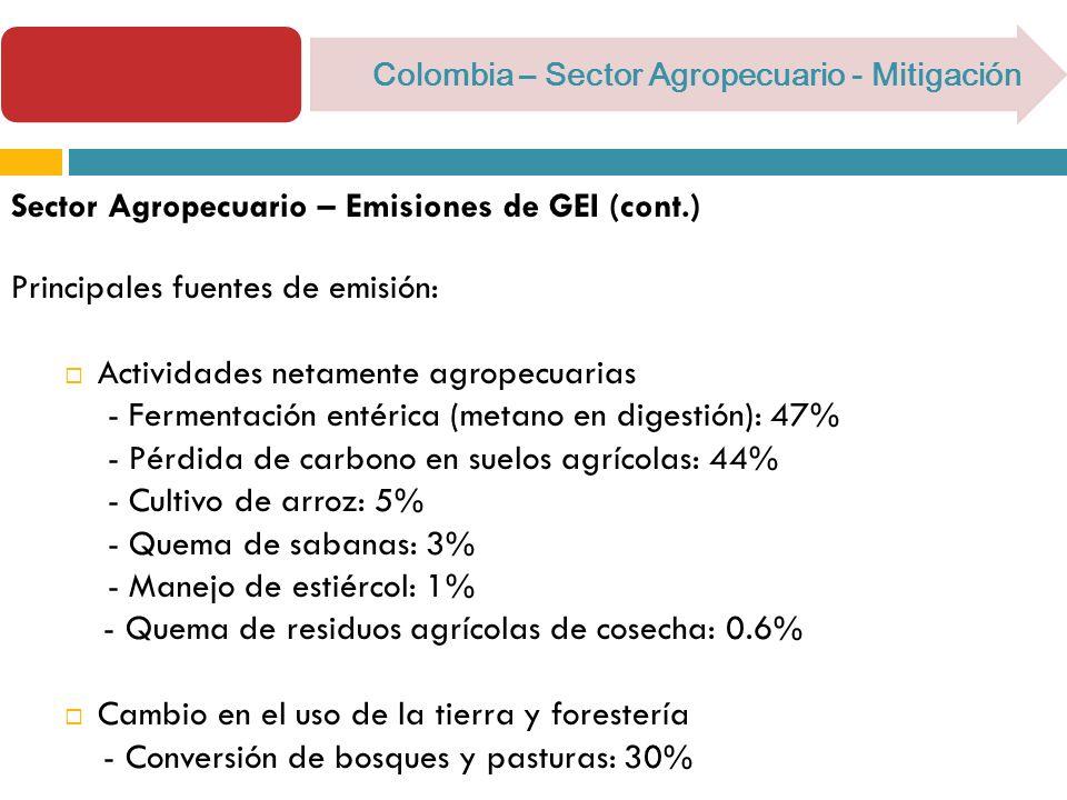 Colombia – Sector Agropecuario - Mitigación Sector Agropecuario – Emisiones de GEI (cont.) Principales fuentes de emisión: Actividades netamente agropecuarias - Fermentación entérica (metano en digestión): 47% - Pérdida de carbono en suelos agrícolas: 44% - Cultivo de arroz: 5% - Quema de sabanas: 3% - Manejo de estiércol: 1% - Quema de residuos agrícolas de cosecha: 0.6% Cambio en el uso de la tierra y forestería - Conversión de bosques y pasturas: 30%