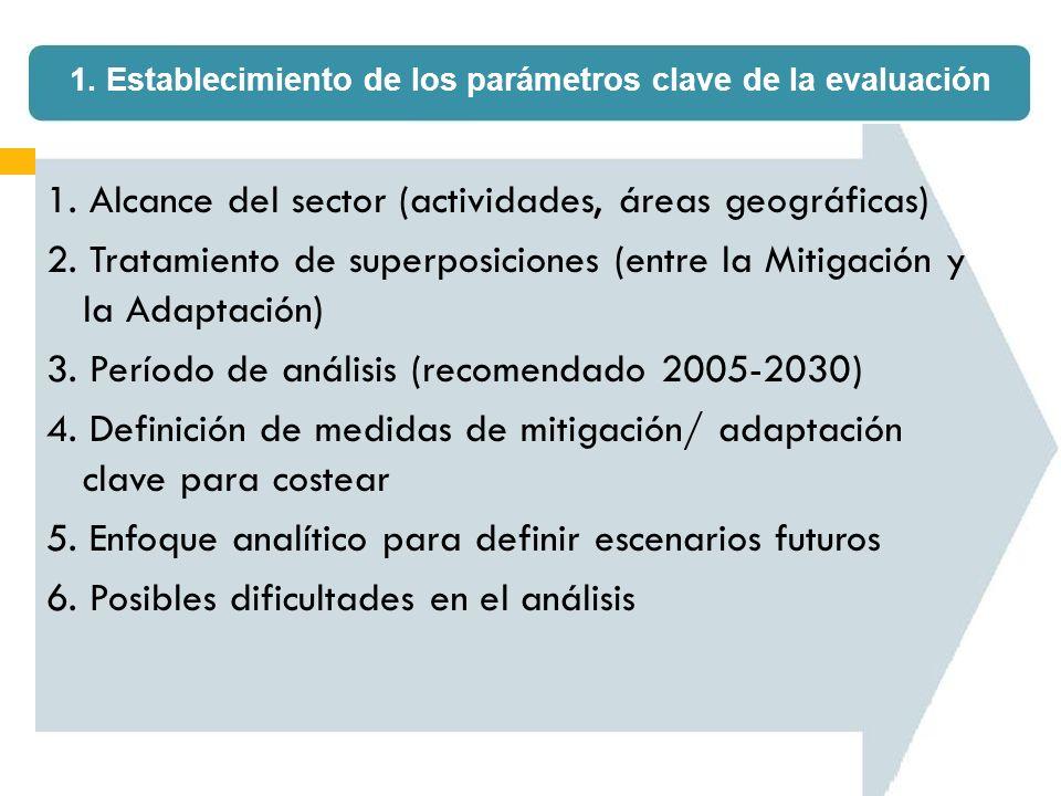 1. Alcance del sector (actividades, áreas geográficas) 2. Tratamiento de superposiciones (entre la Mitigación y la Adaptación) 3. Período de análisis