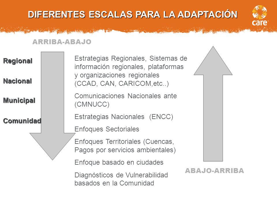 Un contínuo de intervenciones de adaptación (Adaptado de McGray et al., 2007) Gestión del Desarrollo Mitigación del Cambio Climático Desarrollar Capac