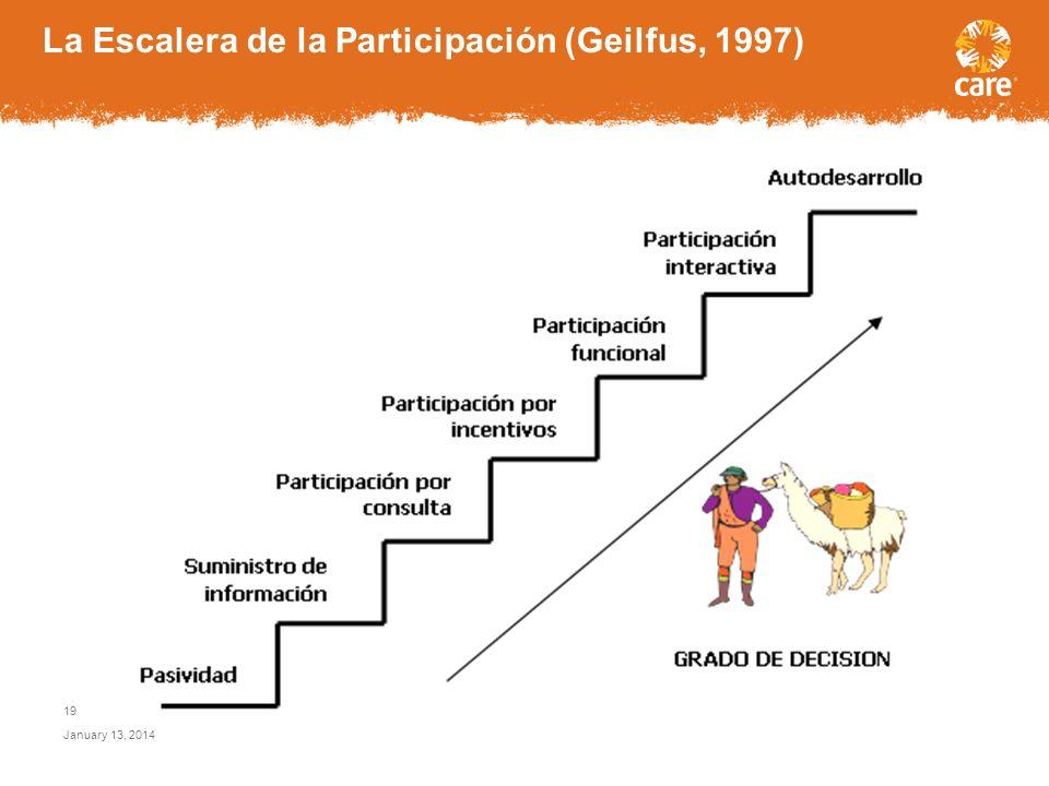 Planificación participativa basada en escenarios climáticos Principios y algunos ejemplos January 13, 2014 18