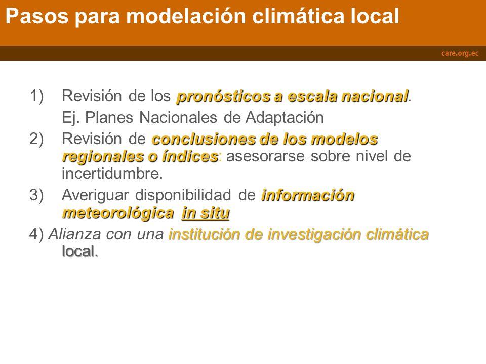 Título de la Presentación 22 Fuente: Amador, J. Métodos Dinámicos de Reducción de Escala: Aplicaciones al clima, variabilidad climática y cambio climá