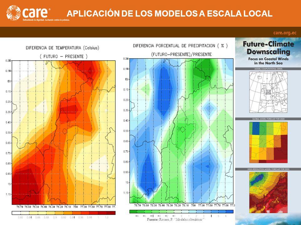 Pasos para modelación climática local pronósticos a escala nacional 1)Revisión de los pronósticos a escala nacional. Ej. Planes Nacionales de Adaptaci