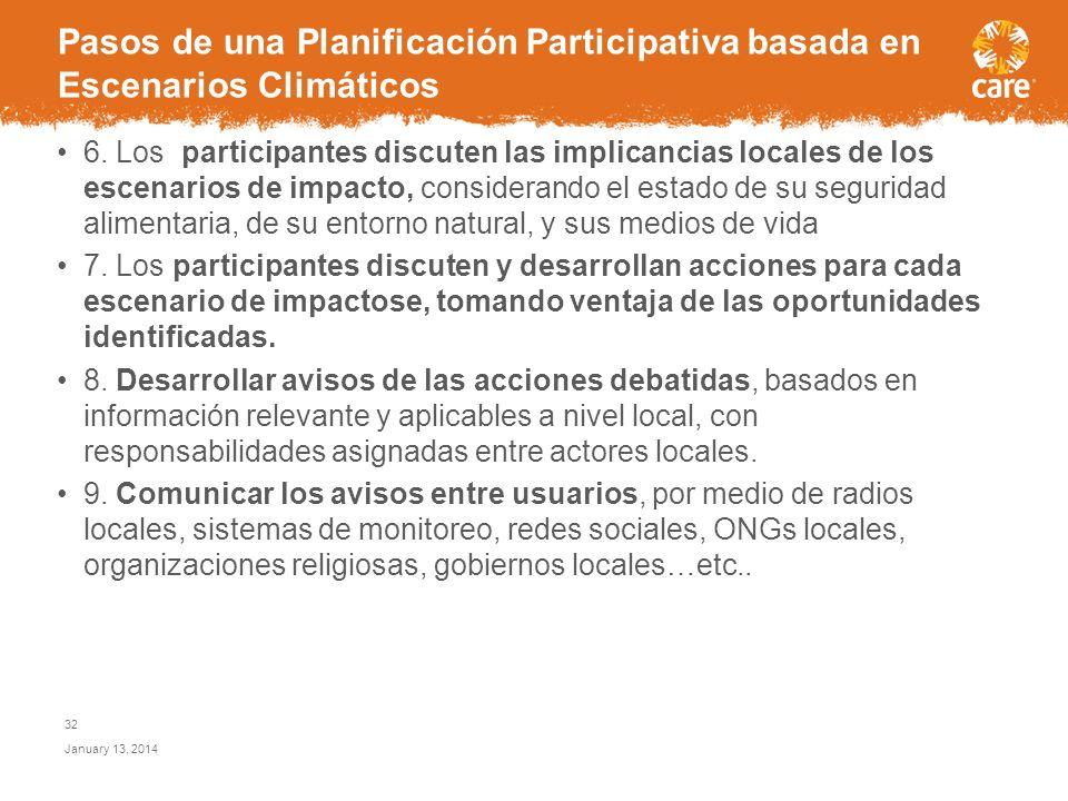 Pasos de una Planificación Participativa basada en Escenarios Climáticos 1. Identificar la disponibilidad de escenarios y de pronósticos estacionales