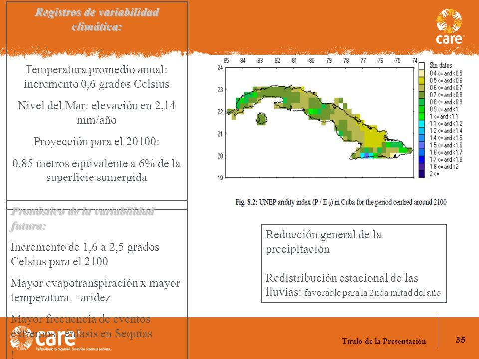 Título de la Presentación 34 Estrategia Ambiental Nacional 2007-2010 Bosques – Biodiversidad – Agua 60% de los suelos afectados: erosión, acidez, sali