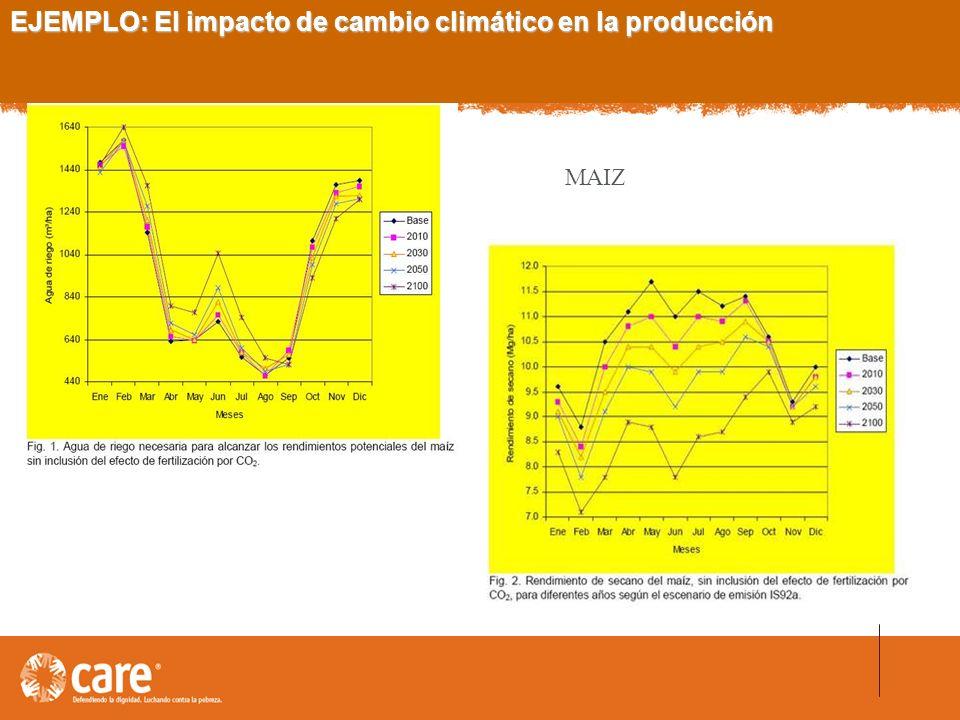Título de la Presentación 35 Registros de variabilidad climática: Temperatura promedio anual: incremento 0,6 grados Celsius Nivel del Mar: elevación e