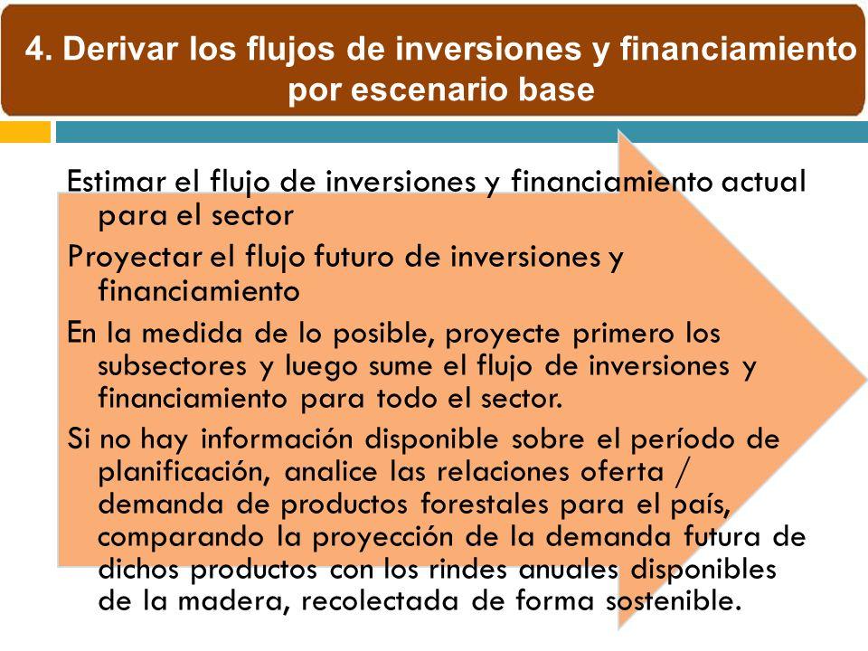 Estimar el flujo de inversiones y financiamiento actual para el sector Proyectar el flujo futuro de inversiones y financiamiento E n la medida de lo posible, proyecte primero los subsectores y luego sume el flujo de inversiones y financiamiento para todo el sector.