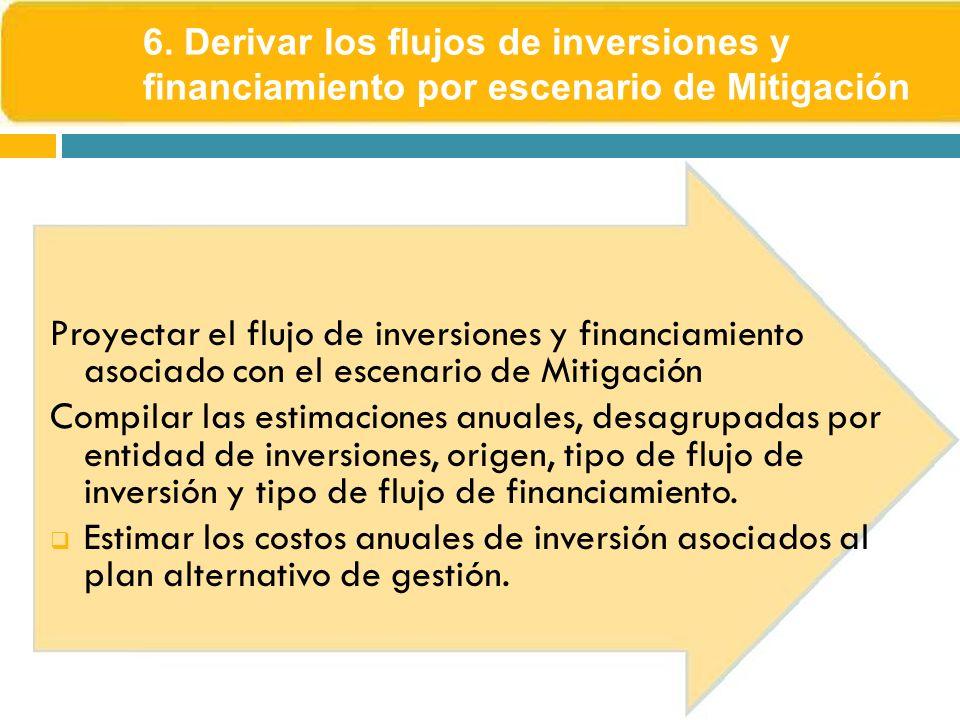 Proyectar el flujo de inversiones y financiamiento asociado con el escenario de Mitigación Compilar las estimaciones anuales, desagrupadas por entidad de inversiones, origen, tipo de flujo de inversión y tipo de flujo de financiamiento.