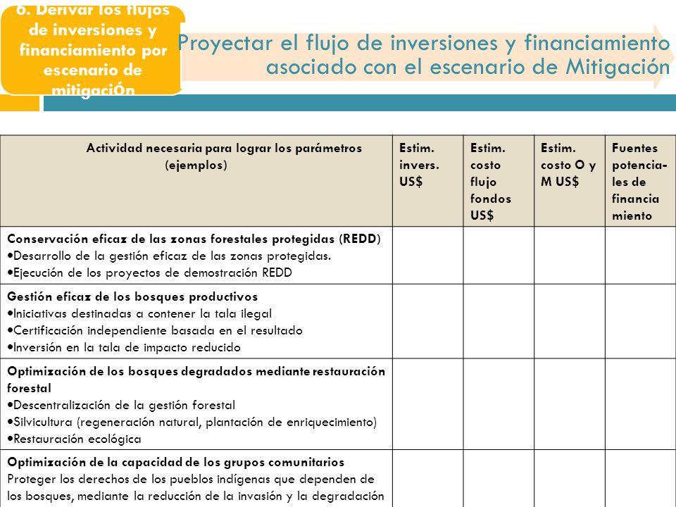 6. Derivar los flujos de inversiones y financiamiento por escenario de mitigaci ó n Proyectar el flujo de inversiones y financiamiento asociado con el