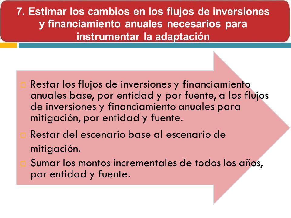 Restar los flujos de inversiones y financiamiento anuales base, por entidad y por fuente, a los flujos de inversiones y financiamiento anuales para mitigación, por entidad y fuente.