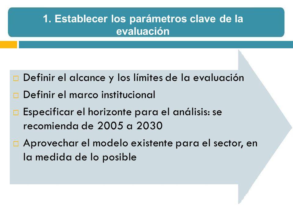 Definir el alcance y los límites de la evaluación Definir el marco institucional Especificar el horizonte para el análisis: se recomienda de 2005 a 2030 Aprovechar el modelo existente para el sector, en la medida de lo posible 1.