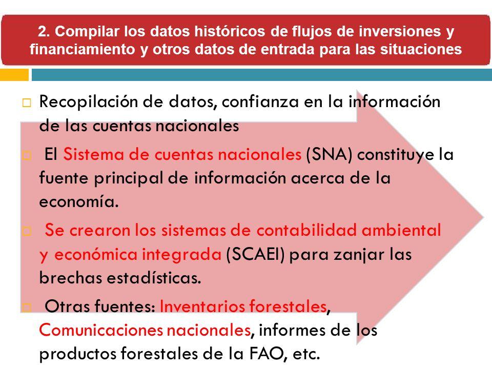 Recopilación de datos, confianza en la información de las cuentas nacionales El Sistema de cuentas nacionales (SNA) constituye la fuente principal de información acerca de la economía.