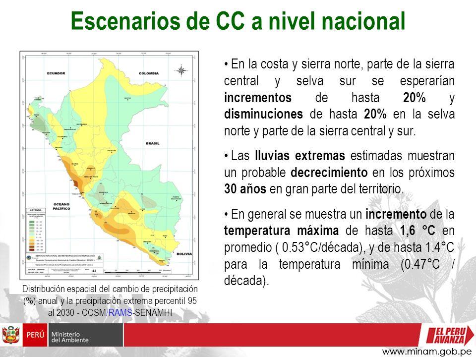 Escenarios de CC a nivel nacional Distribución espacial del cambio de precipitación (%) anual y la precipitación extrema percentil 95 al 2030 - CCSM/R