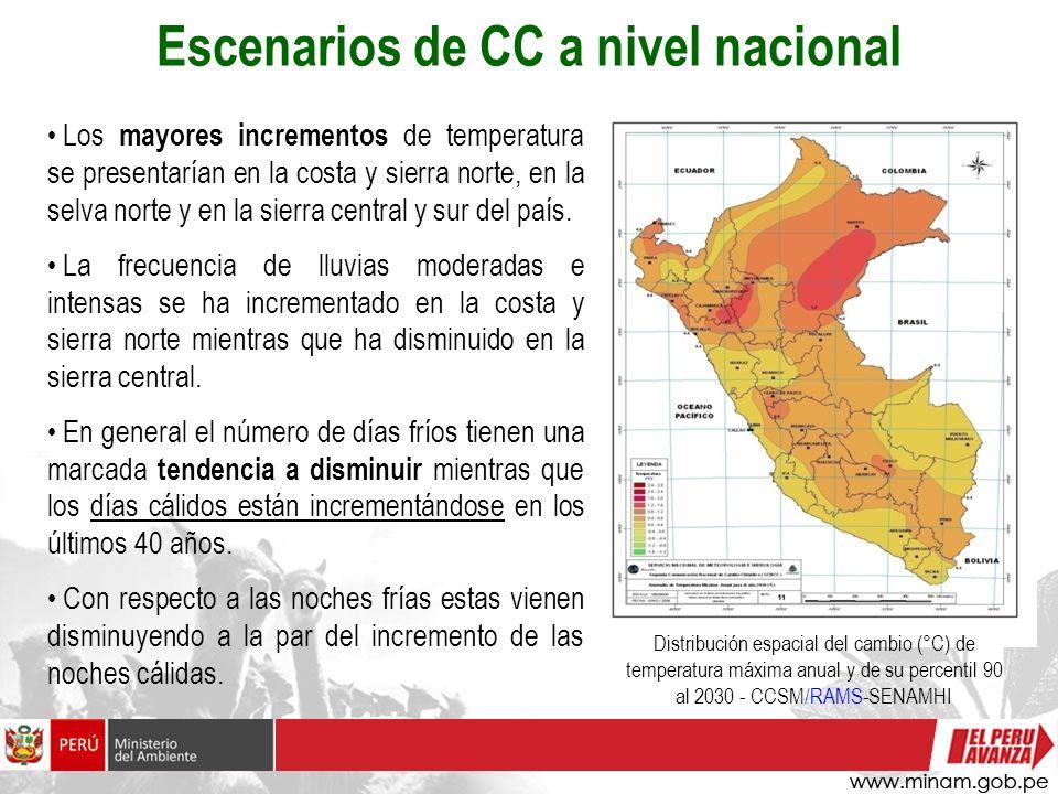 Escenarios de CC a nivel nacional Distribución espacial del cambio (°C) de temperatura máxima anual y de su percentil 90 al 2030 - CCSM/RAMS-SENAMHI L