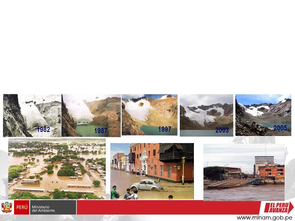 o Estudios con cuatro sectores: Transportes, Agricultura, Energía y Agua.