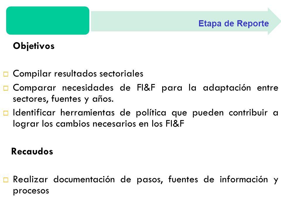 Anexo 3. ESCENARIO DE BASE: FI&F ACUMULADOS (2005-2030)