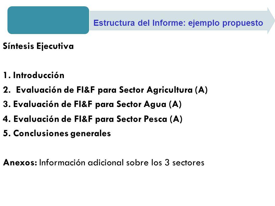 Síntesis Ejecutiva 1. Introducción 2. Evaluación de FI&F para Sector Agricultura (A) 3.