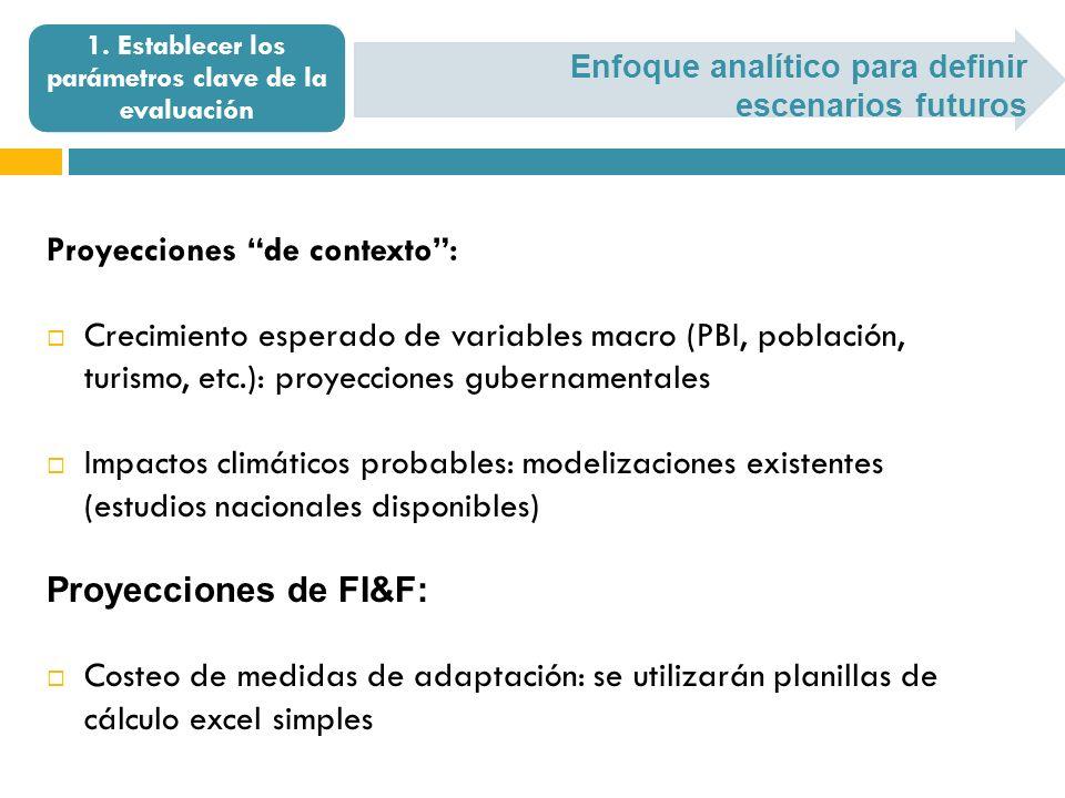 Enfoque analítico para definir escenarios futuros 1. Establecer los parámetros clave de la evaluación Proyecciones de contexto: Crecimiento esperado d