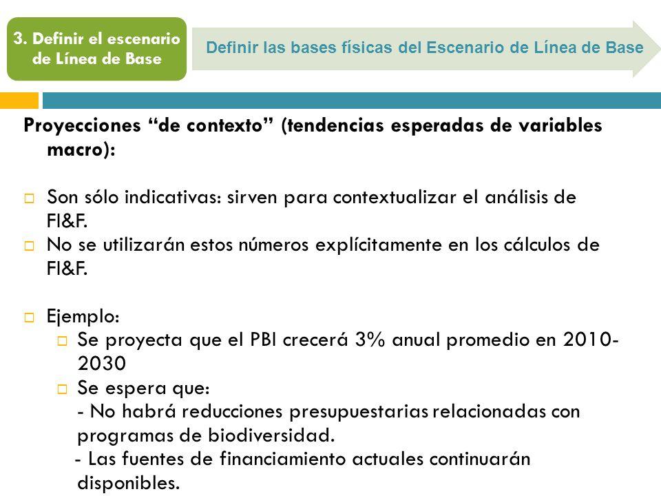 3. Definir el escenario de Línea de Base Definir las bases físicas del Escenario de Línea de Base Proyecciones de contexto (tendencias esperadas de va