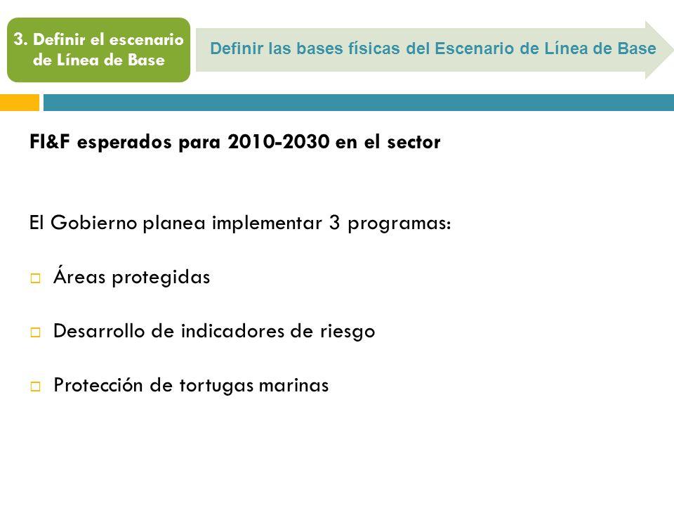 3. Definir el escenario de Línea de Base Definir las bases físicas del Escenario de Línea de Base FI&F esperados para 2010-2030 en el sector El Gobier