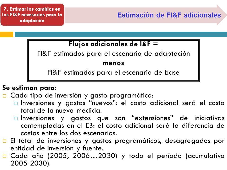 Estimación de FI&F adicionales 7. Estimar los cambios en los FI&F necesarios para la adaptación Flujos adicionales de I&F = FI&F estimados para el esc
