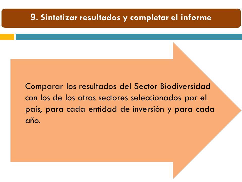 Comparar los resultados del Sector Biodiversidad con los de los otros sectores seleccionados por el país, para cada entidad de inversión y para cada a