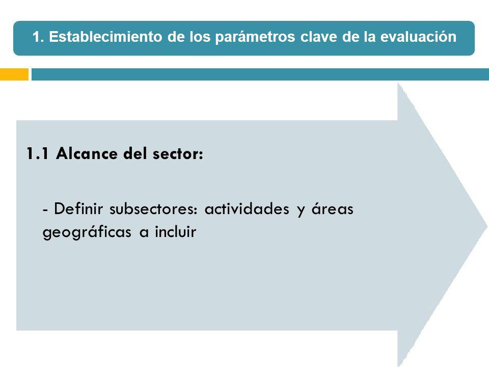 1.1 Alcance del sector: - Definir subsectores: actividades y áreas geográficas a incluir 1. Establecimiento de los parámetros clave de la evaluación