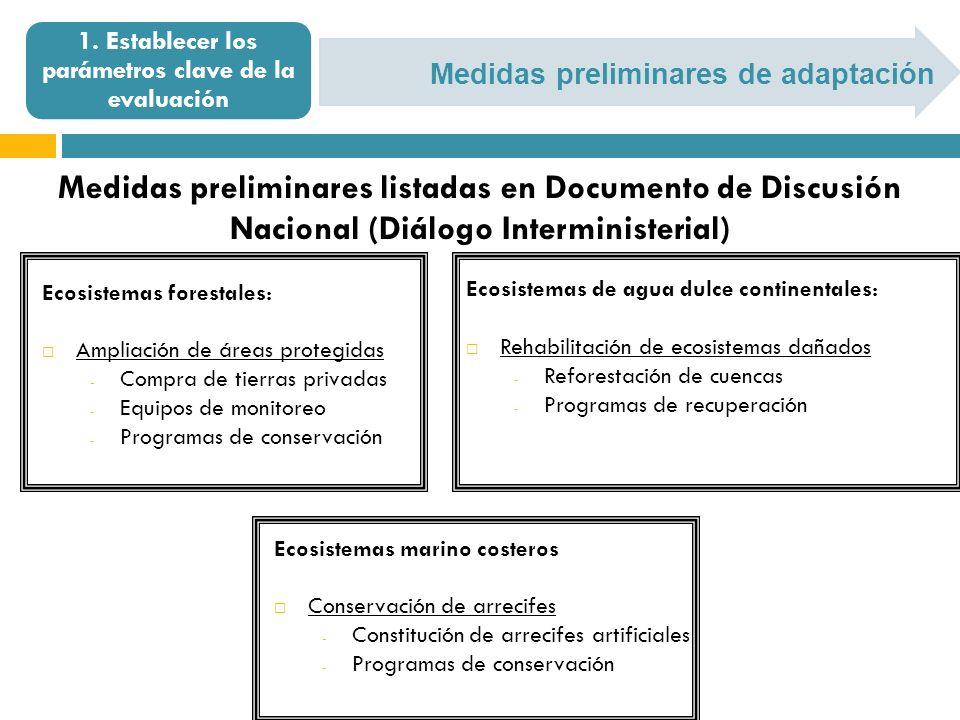 Medidas preliminares de adaptación 1. Establecer los parámetros clave de la evaluación Medidas preliminares listadas en Documento de Discusión Naciona