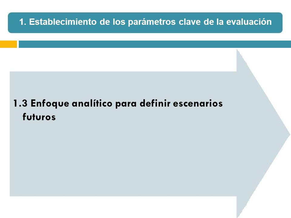 1.3 Enfoque analítico para definir escenarios futuros 1. Establecimiento de los parámetros clave de la evaluación