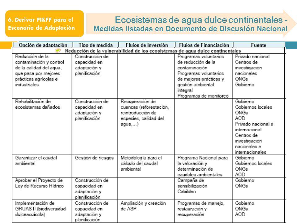 Ecosistemas de agua dulce continentales - Medidas listadas en Documento de Discusión Nacional 6. Derivar FI&FF para el Escenario de Adaptación