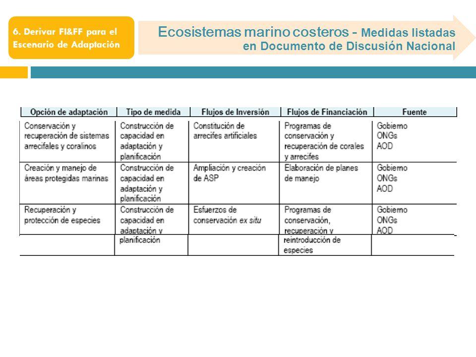Ecosistemas marino costeros - Medidas listadas en Documento de Discusión Nacional 6. Derivar FI&FF para el Escenario de Adaptación
