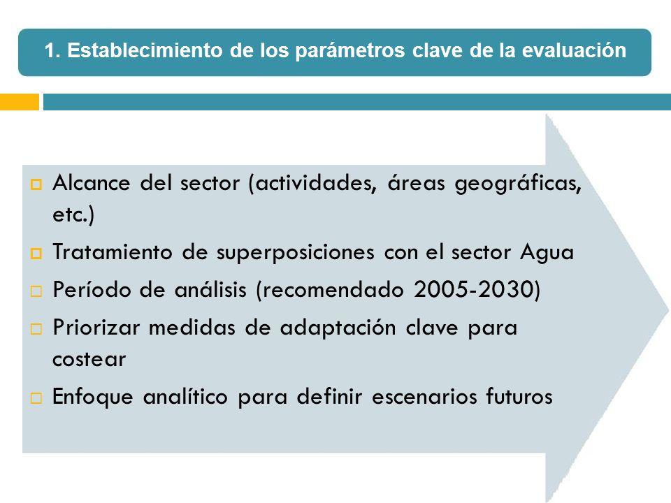 Alcance del sector (actividades, áreas geográficas, etc.) Tratamiento de superposiciones con el sector Agua Período de análisis (recomendado 2005-2030