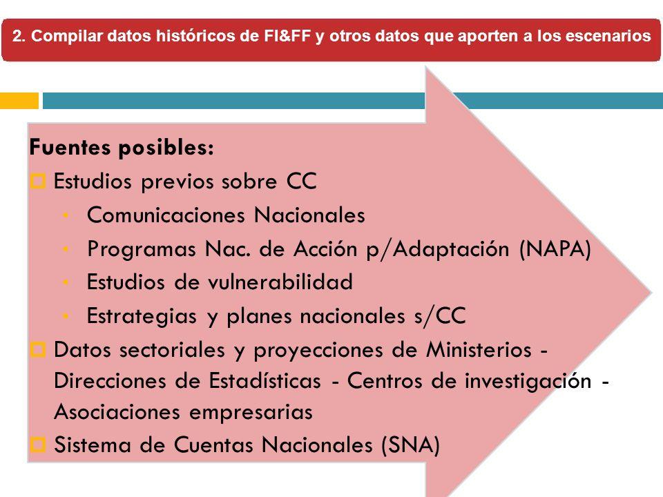 2. Compilar datos históricos de FI&FF y otros datos que aporten a los escenarios Fuentes posibles: Estudios previos sobre CC Comunicaciones Nacionales